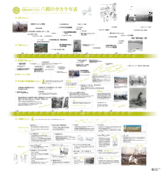 S50年表六郷タカラ.png